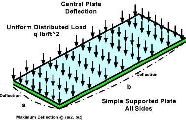 Physical properties of carbon fiber, carbon fiber sheets, analysis of carbon fiber